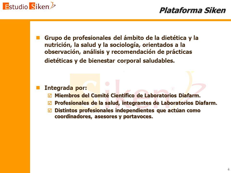 4 Plataforma Siken n nGrupo de profesionales del ámbito de la dietética y la nutrición, la salud y la sociología, orientados a la observación, análisi