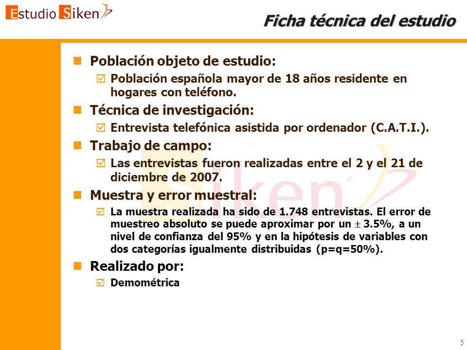 5 Ficha técnica del estudio n nPoblación objeto de estudio: Población española mayor de 18 años residente en hogares con teléfono. n nTécnica de inves