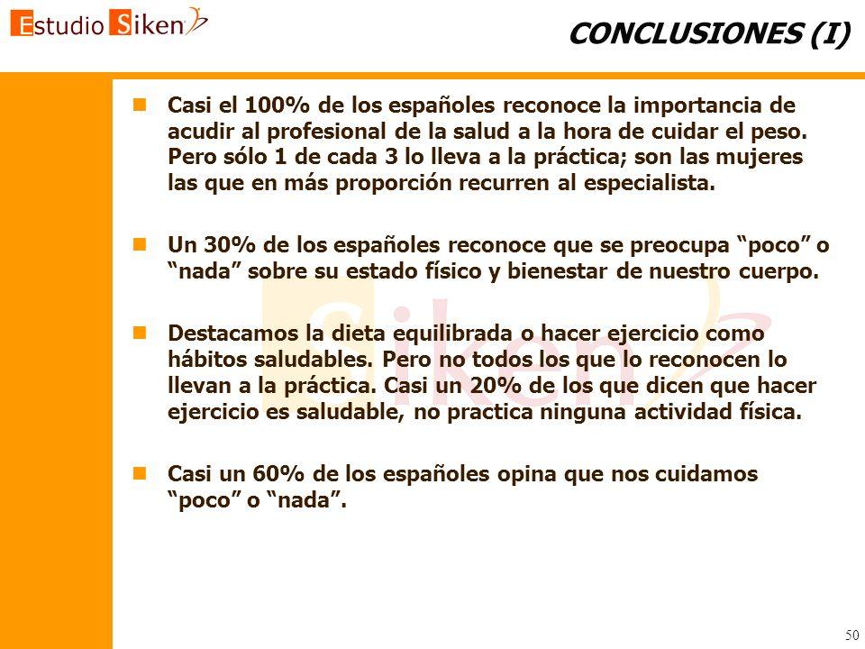 50 CONCLUSIONES (I) n nCasi el 100% de los españoles reconoce la importancia de acudir al profesional de la salud a la hora de cuidar el peso. Pero só