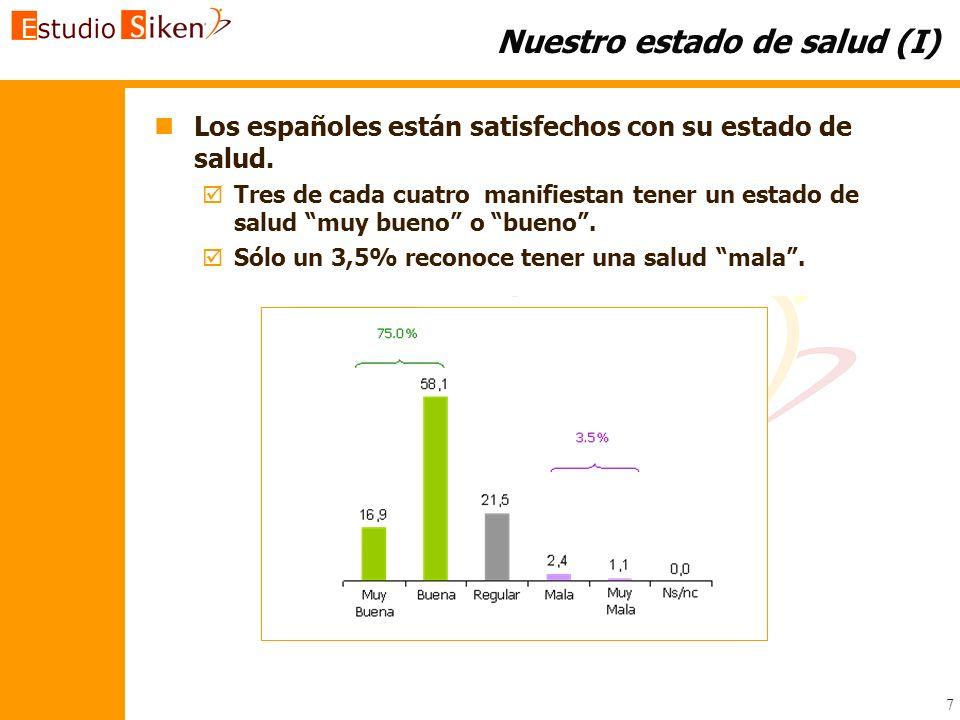 7 Nuestro estado de salud (I) n n Los españoles están satisfechos con su estado de salud. Tres de cada cuatro manifiestan tener un estado de salud muy
