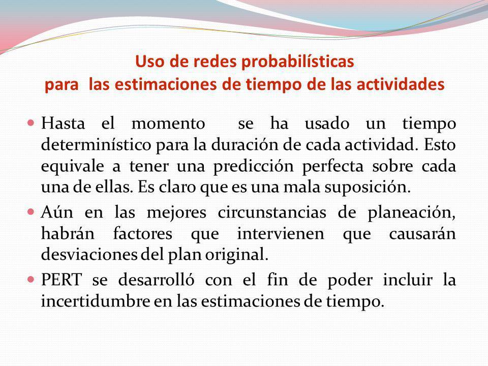 Uso de redes probabilísticas para las estimaciones de tiempo de las actividades Hasta el momento se ha usado un tiempo determinístico para la duración