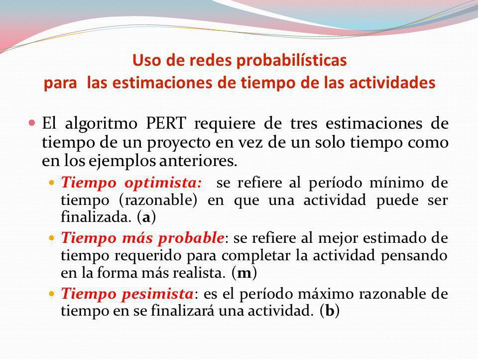 El algoritmo PERT requiere de tres estimaciones de tiempo de un proyecto en vez de un solo tiempo como en los ejemplos anteriores. Tiempo optimista: s