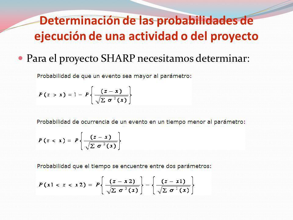 Determinación de las probabilidades de ejecución de una actividad o del proyecto Para el proyecto SHARP necesitamos determinar:
