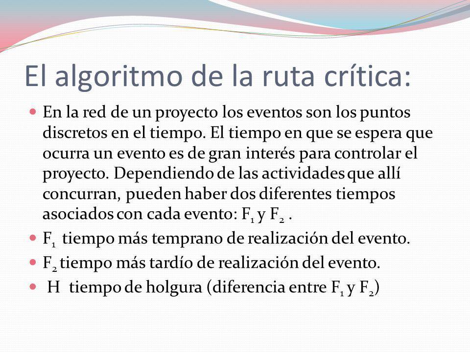 El algoritmo de la ruta crítica: En la red de un proyecto los eventos son los puntos discretos en el tiempo. El tiempo en que se espera que ocurra un