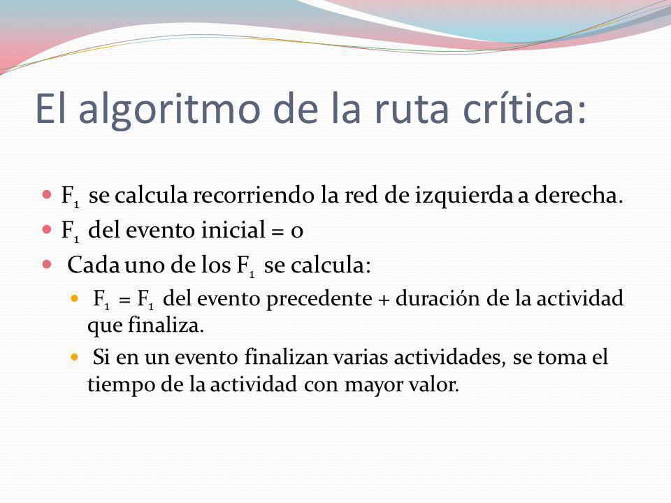El algoritmo de la ruta crítica: F 1 se calcula recorriendo la red de izquierda a derecha. F 1 del evento inicial = 0 Cada uno de los F 1 se calcula: