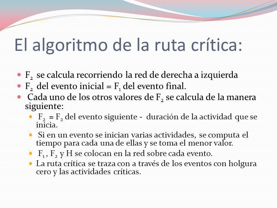 El algoritmo de la ruta crítica: F 2 se calcula recorriendo la red de derecha a izquierda F 2 del evento inicial = F 1 del evento final. Cada uno de l
