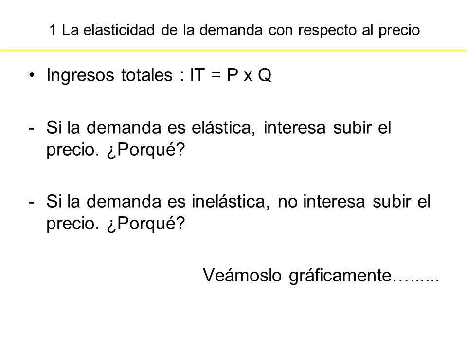 1 La elasticidad de la demanda con respecto al precio Ingresos totales : IT = P x Q -Si la demanda es elástica, interesa subir el precio. ¿Porqué? -Si
