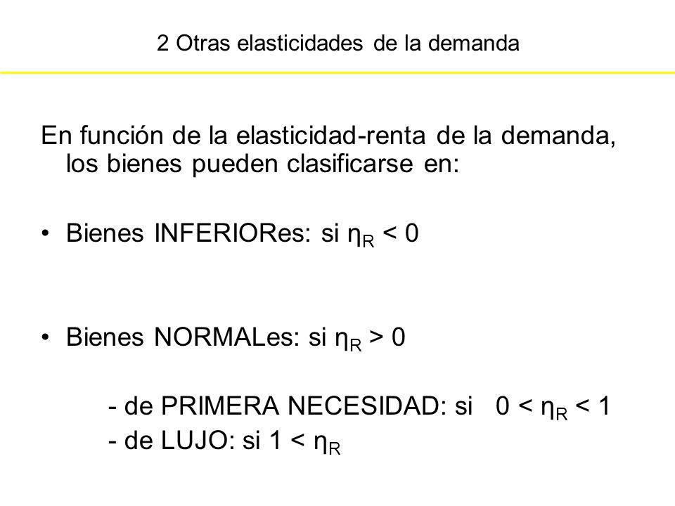 2 Otras elasticidades de la demanda En función de la elasticidad-renta de la demanda, los bienes pueden clasificarse en: Bienes INFERIORes: si η R < 0