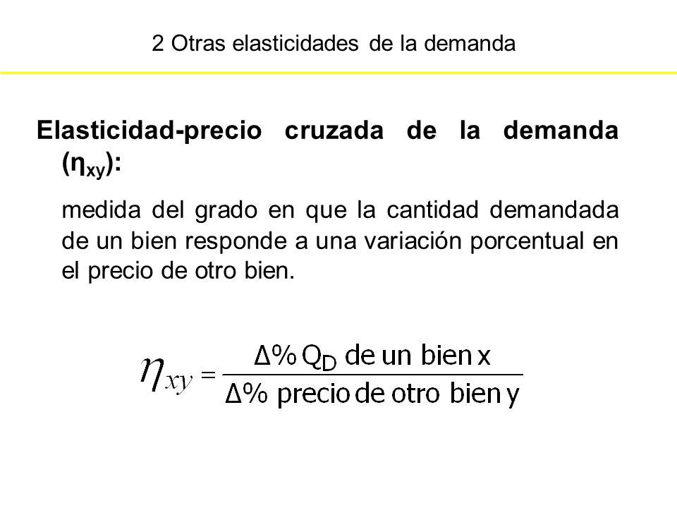 2 Otras elasticidades de la demanda Elasticidad-precio cruzada de la demanda (η xy ): medida del grado en que la cantidad demandada de un bien respond