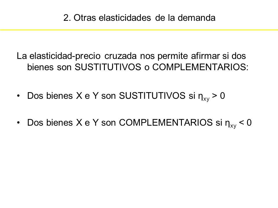 2. Otras elasticidades de la demanda La elasticidad-precio cruzada nos permite afirmar si dos bienes son SUSTITUTIVOS o COMPLEMENTARIOS: Dos bienes X