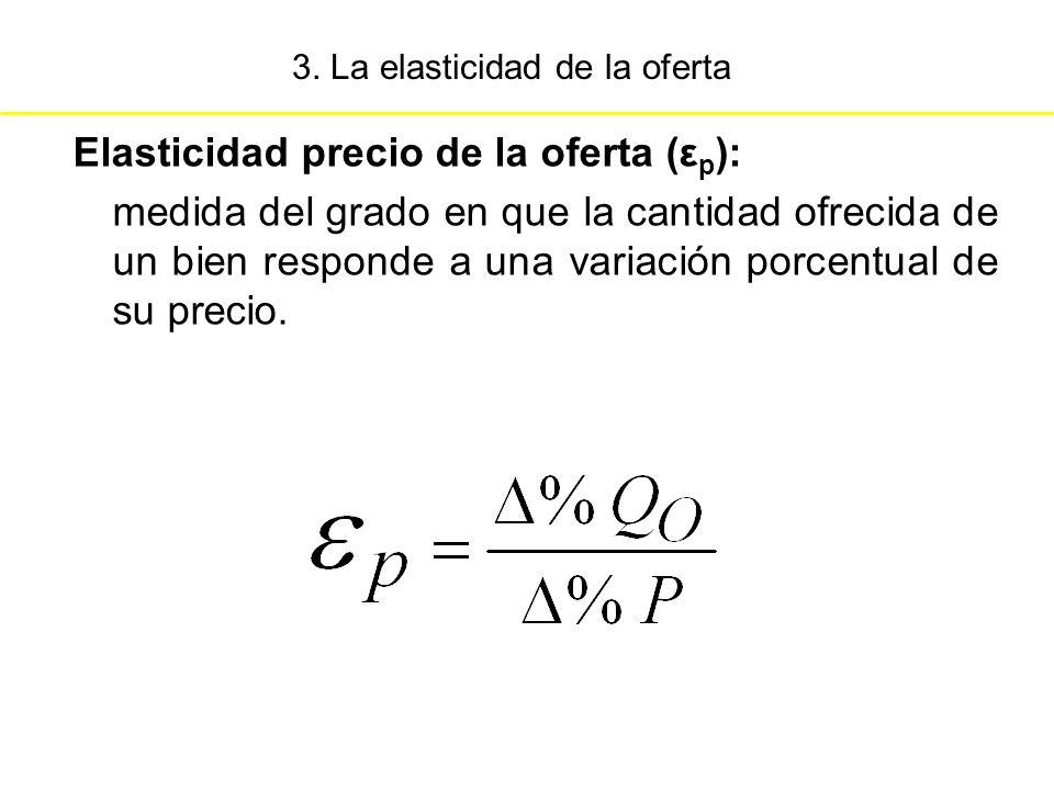 3. La elasticidad de la oferta Elasticidad precio de la oferta (ε p ): medida del grado en que la cantidad ofrecida de un bien responde a una variació