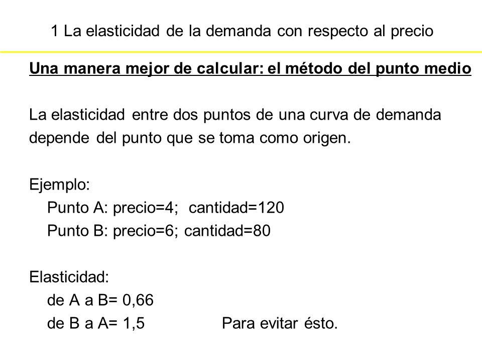 1 La elasticidad de la demanda con respecto al precio Una manera mejor de calcular: el método del punto medio La elasticidad entre dos puntos de una c