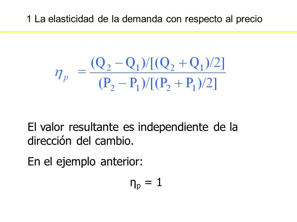 1 La elasticidad de la demanda con respecto al precio El valor resultante es independiente de la dirección del cambio. En el ejemplo anterior: η p = 1
