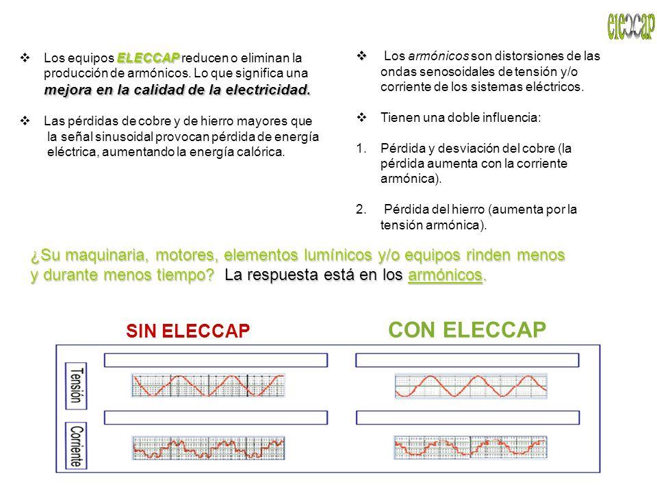 SIN ELECCAP CON ELECCAP ELECCAP Los equipos ELECCAP reducen o eliminan la producción de armónicos. Lo que significa una mejora en la calidad de la ele