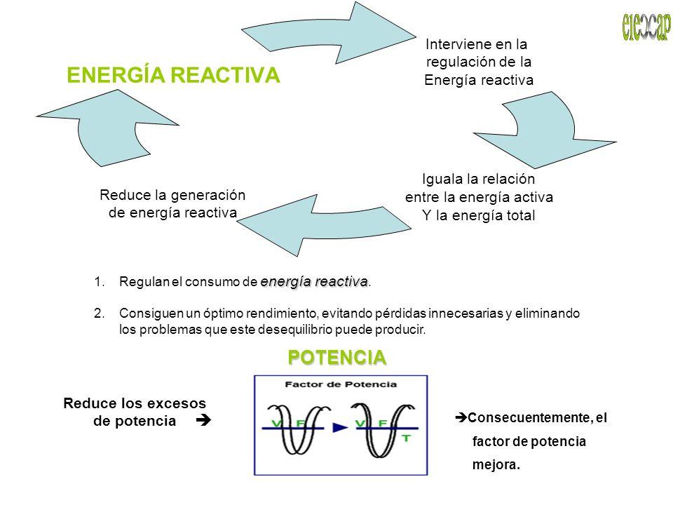 energía reactiva 1.Regulan el consumo de energía reactiva. 2.Consiguen un óptimo rendimiento, evitando pérdidas innecesarias y eliminando los problema