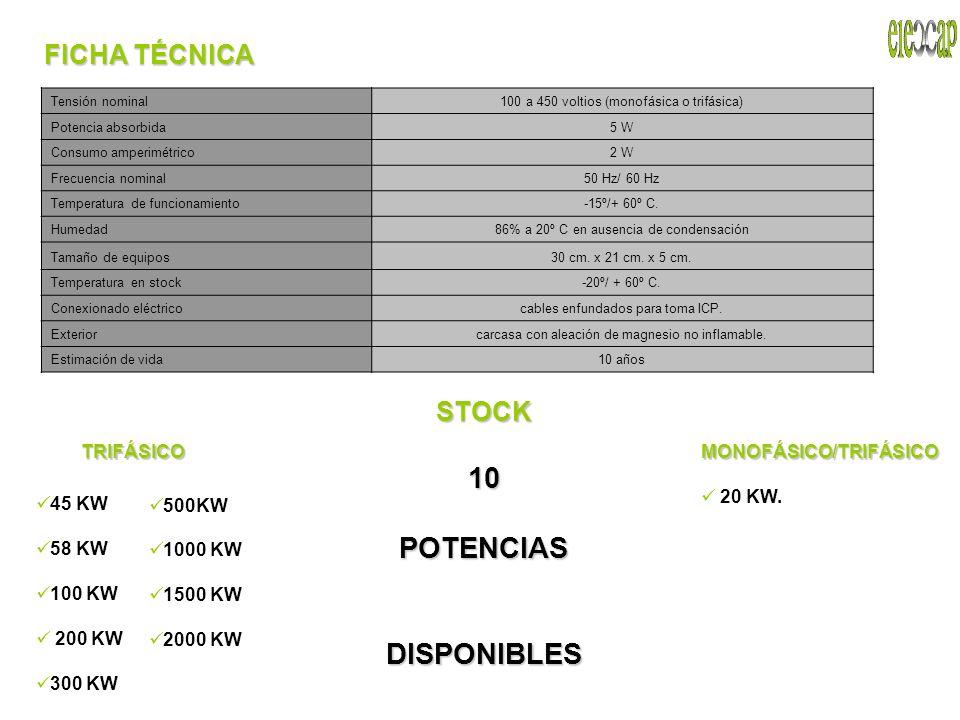 FICHA TÉCNICA MONOFÁSICO/TRIFÁSICO 20 KW. Tensión nominal100 a 450 voltios (monofásica o trifásica) Potencia absorbida5 W Consumo amperimétrico2 W Fre