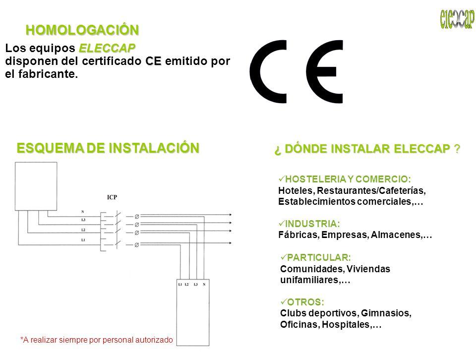 HOMOLOGACIÓN ELECCAP Los equipos ELECCAP CE disponen del certificado CE emitido por el fabricante. *A realizar siempre por personal autorizado HOSTELE
