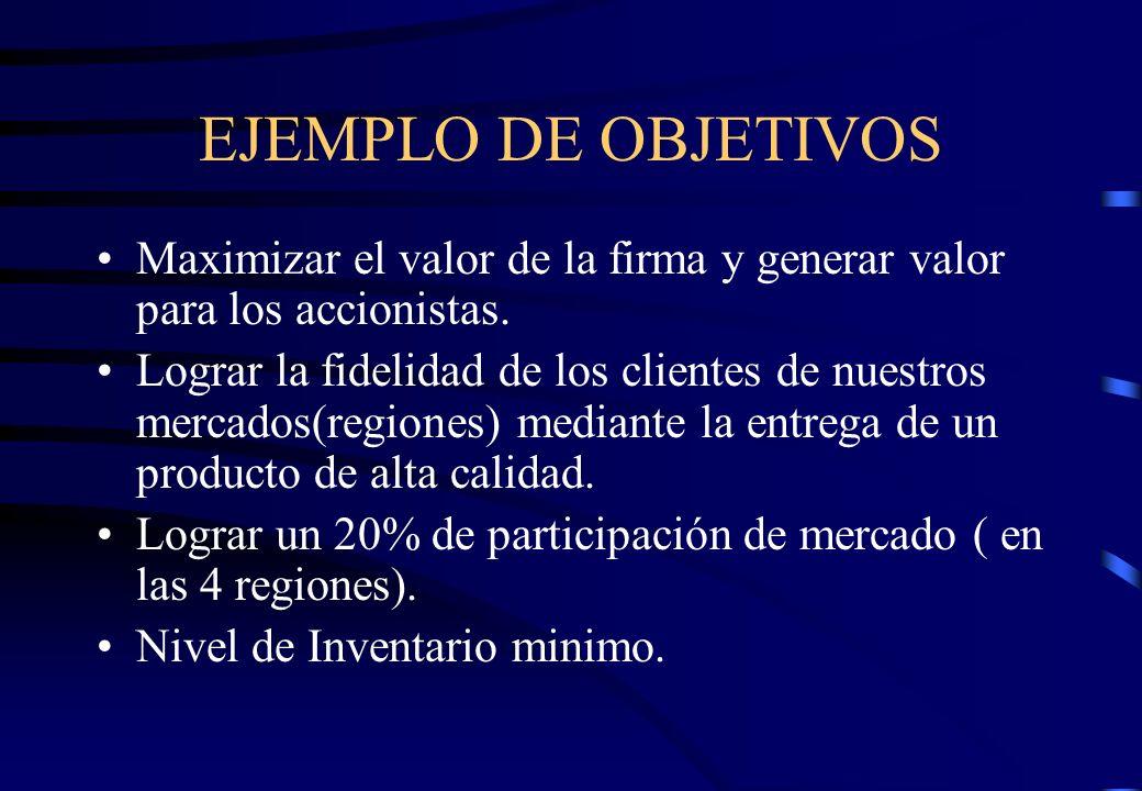 EJEMPLO DE OBJETIVOS Maximizar el valor de la firma y generar valor para los accionistas. Lograr la fidelidad de los clientes de nuestros mercados(reg