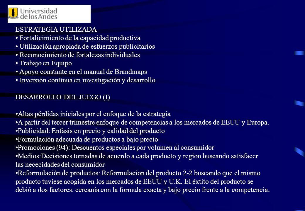 ESTRATEGIA UTILIZADA Fortalicimiento de la capacidad productiva Utilización apropiada de esfuerzos publicitarios Reconocimiento de fortalezas individu