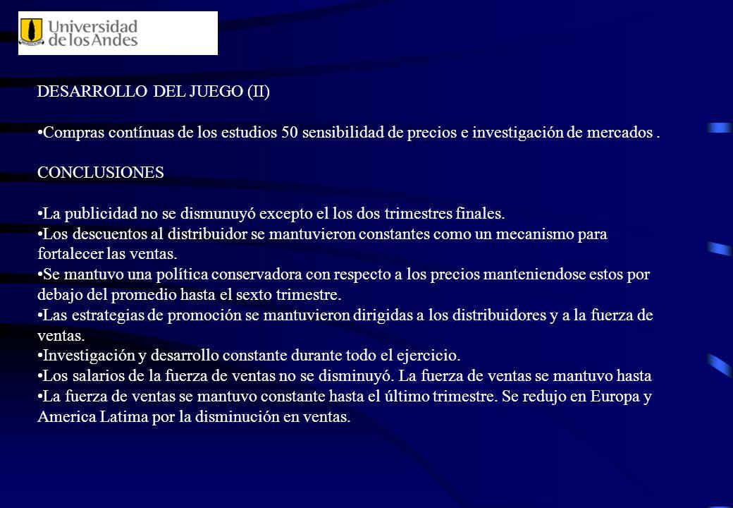 DESARROLLO DEL JUEGO (II) Compras contínuas de los estudios 50 sensibilidad de precios e investigación de mercados. CONCLUSIONES La publicidad no se d