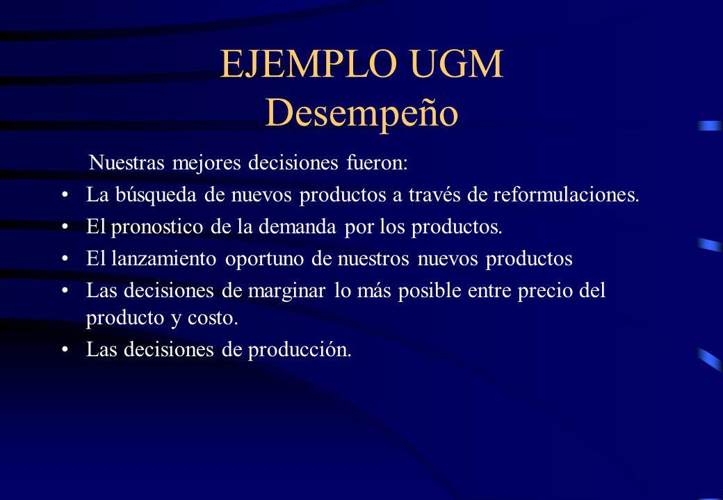 EJEMPLO UGM Desempeño Nuestras mejores decisiones fueron: La búsqueda de nuevos productos a través de reformulaciones. El pronostico de la demanda por