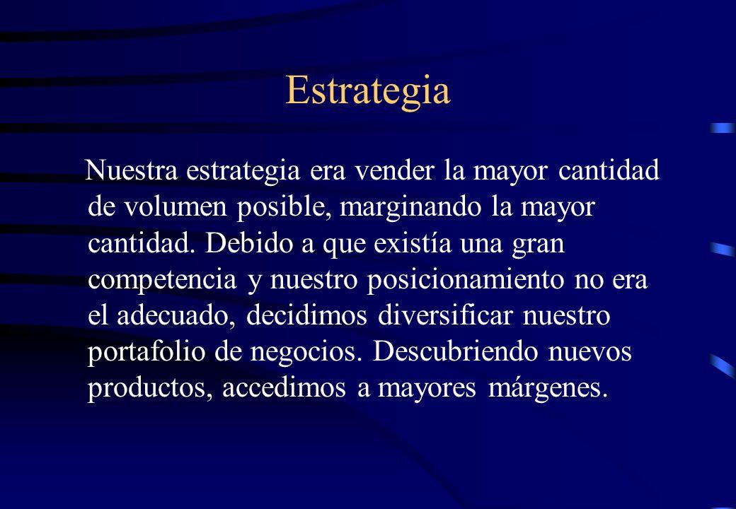 Estrategia Nuestra estrategia era vender la mayor cantidad de volumen posible, marginando la mayor cantidad. Debido a que existía una gran competencia