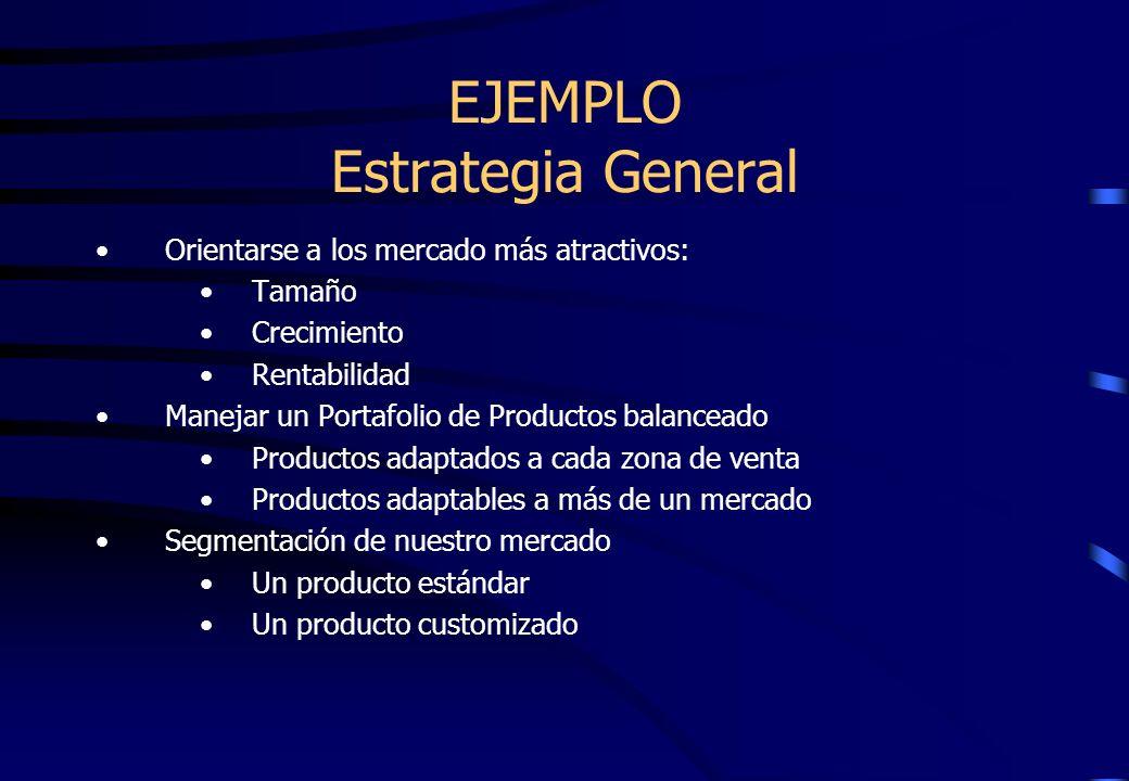 EJEMPLO Estrategia General Orientarse a los mercado más atractivos: Tamaño Crecimiento Rentabilidad Manejar un Portafolio de Productos balanceado Prod