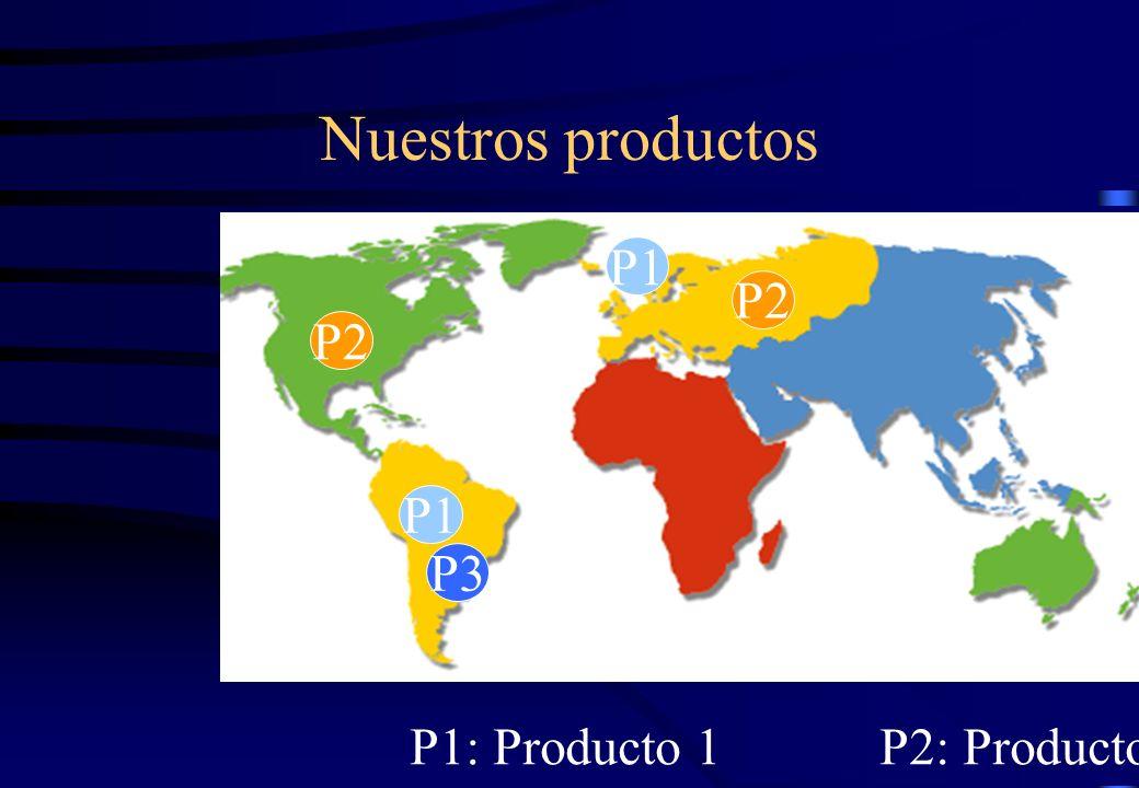 Nuestros productos P2 P1 P1: Producto 1 P2: Producto 2 P3