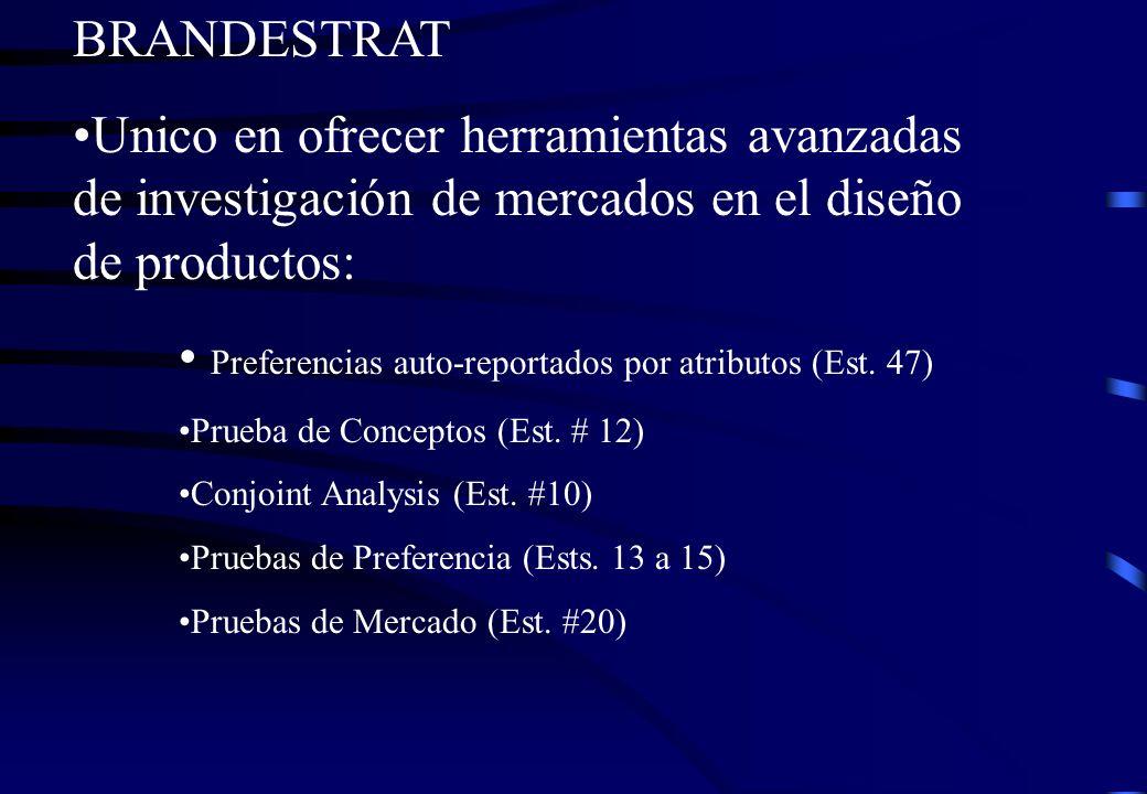 Estudios de Mercado más Relevantes Estudio de mercado numero 12: Estudio de concepto Estudio de mercado numero 47 : Atributos relevantes.
