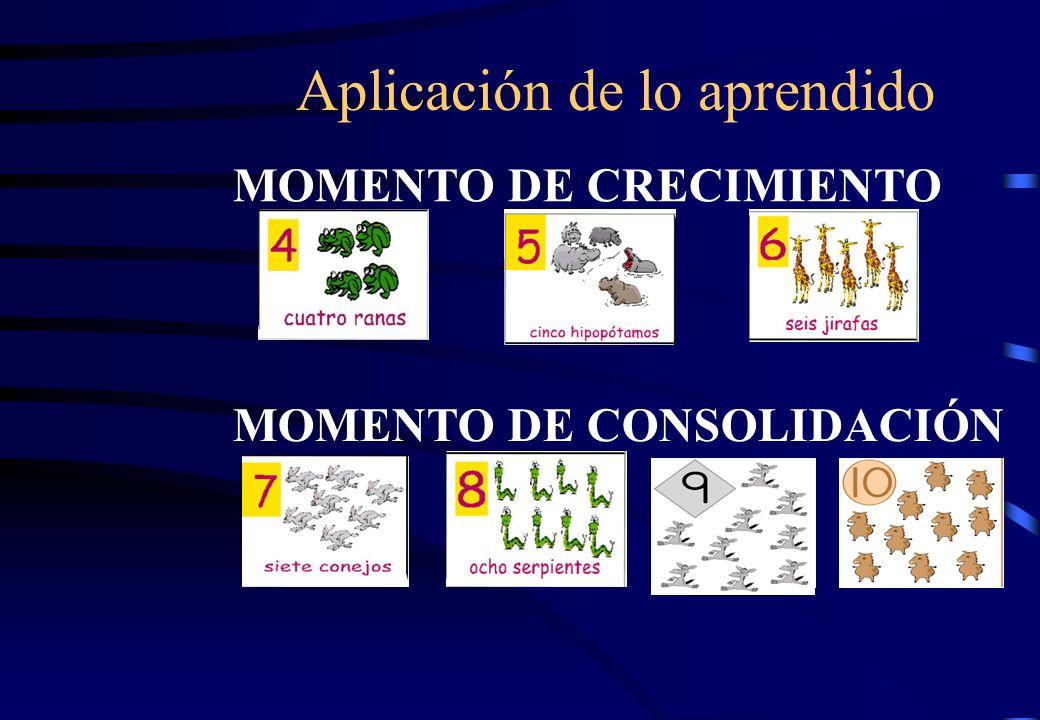 Aplicación de lo aprendido MOMENTO DE CRECIMIENTO MOMENTO DE CONSOLIDACIÓN