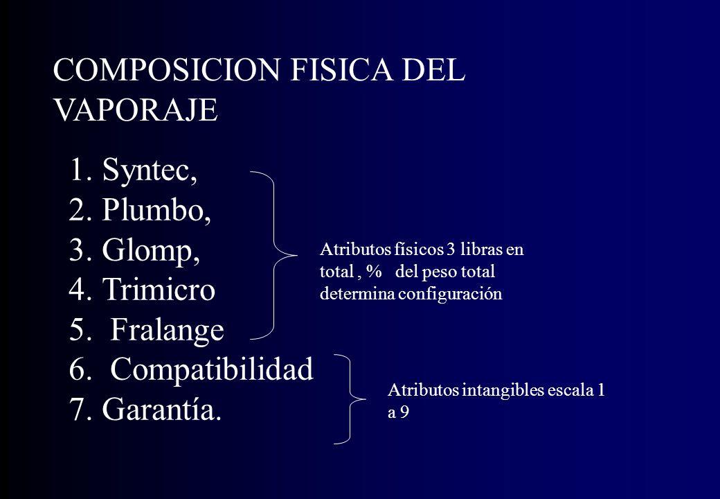 COMPOSICION FISICA DEL VAPORAJE 1.Syntec, 2.Plumbo, 3.Glomp, 4.Trimicro 5. Fralange 6. Compatibilidad 7.Garantía. Atributos físicos 3 libras en total,