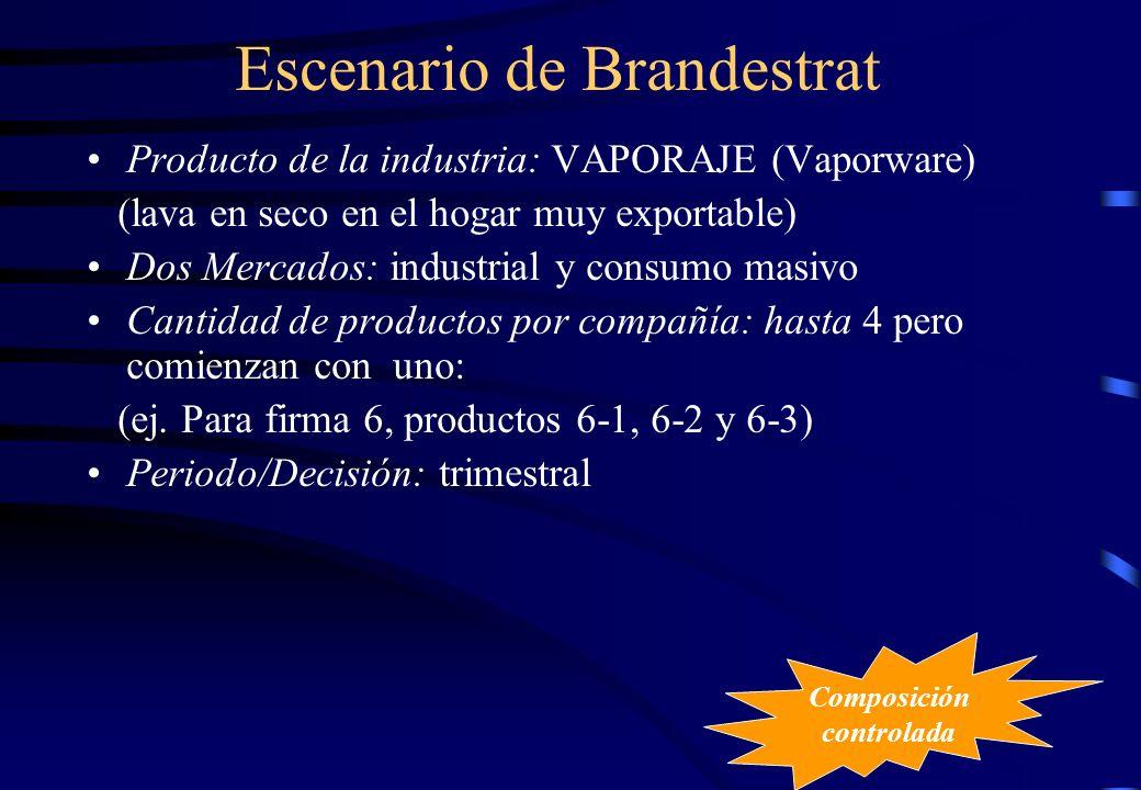 Escenario de Brandestrat Producto de la industria: VAPORAJE (Vaporware) (lava en seco en el hogar muy exportable) Dos Mercados: industrial y consumo m