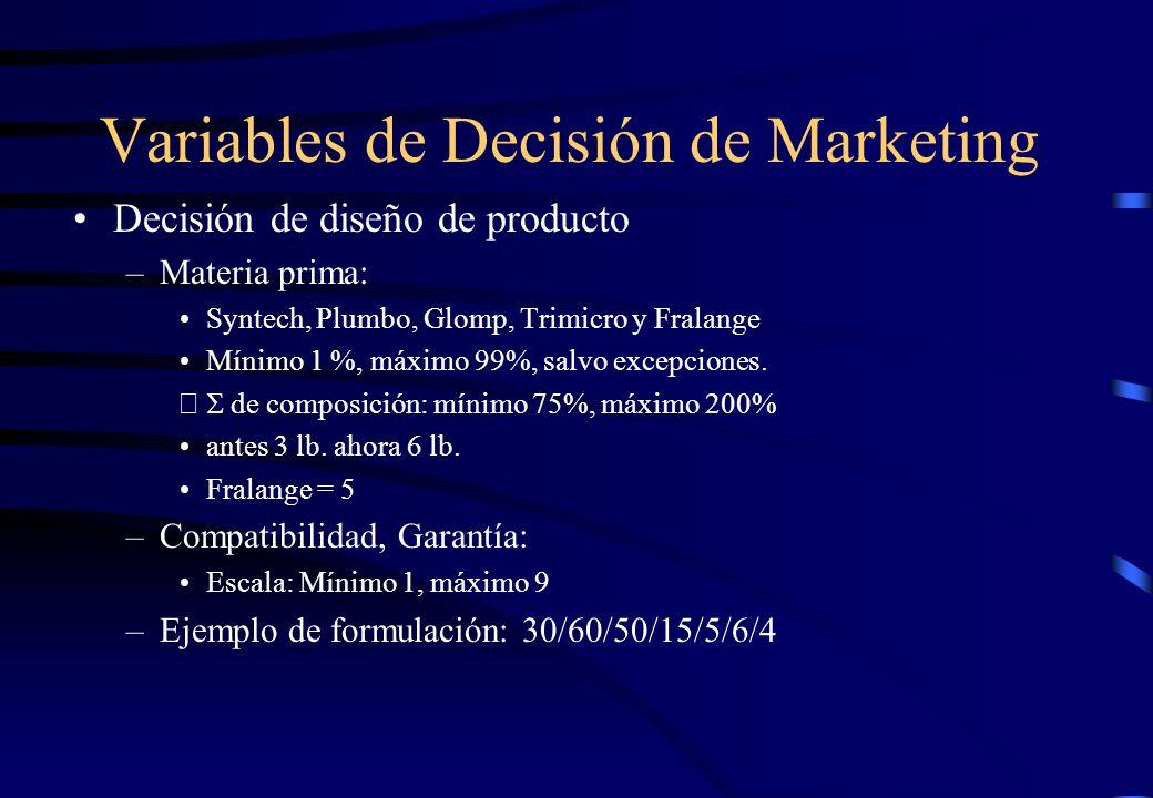 Variables de Decisión de Marketing Decisión de diseño de producto –Materia prima: Syntech, Plumbo, Glomp, Trimicro y Fralange Mínimo 1 %, máximo 99%,
