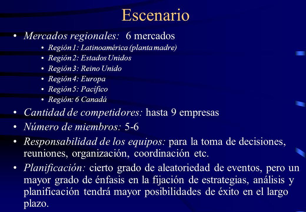 Escenario Mercados regionales: 6 mercados Región 1: Latinoamérica (planta madre) Región 2: Estados Unidos Región 3: Reino Unido Región 4: Europa Regió