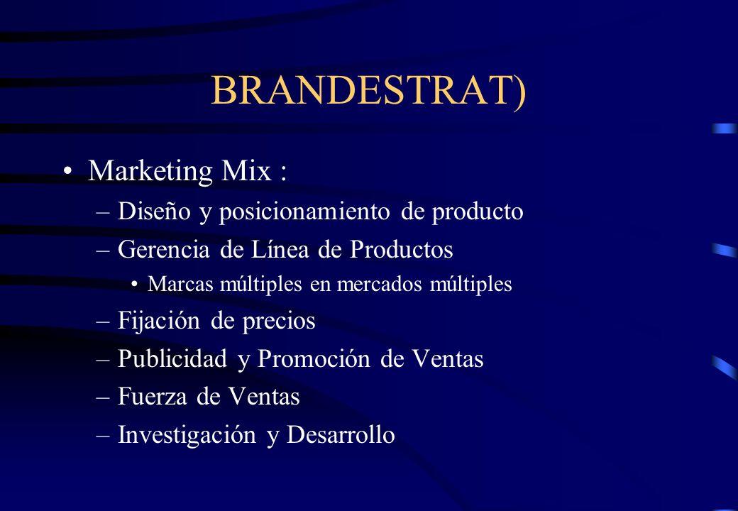 BRANDESTRAT) Marketing Mix : –Diseño y posicionamiento de producto –Gerencia de Línea de Productos Marcas múltiples en mercados múltiples –Fijación de