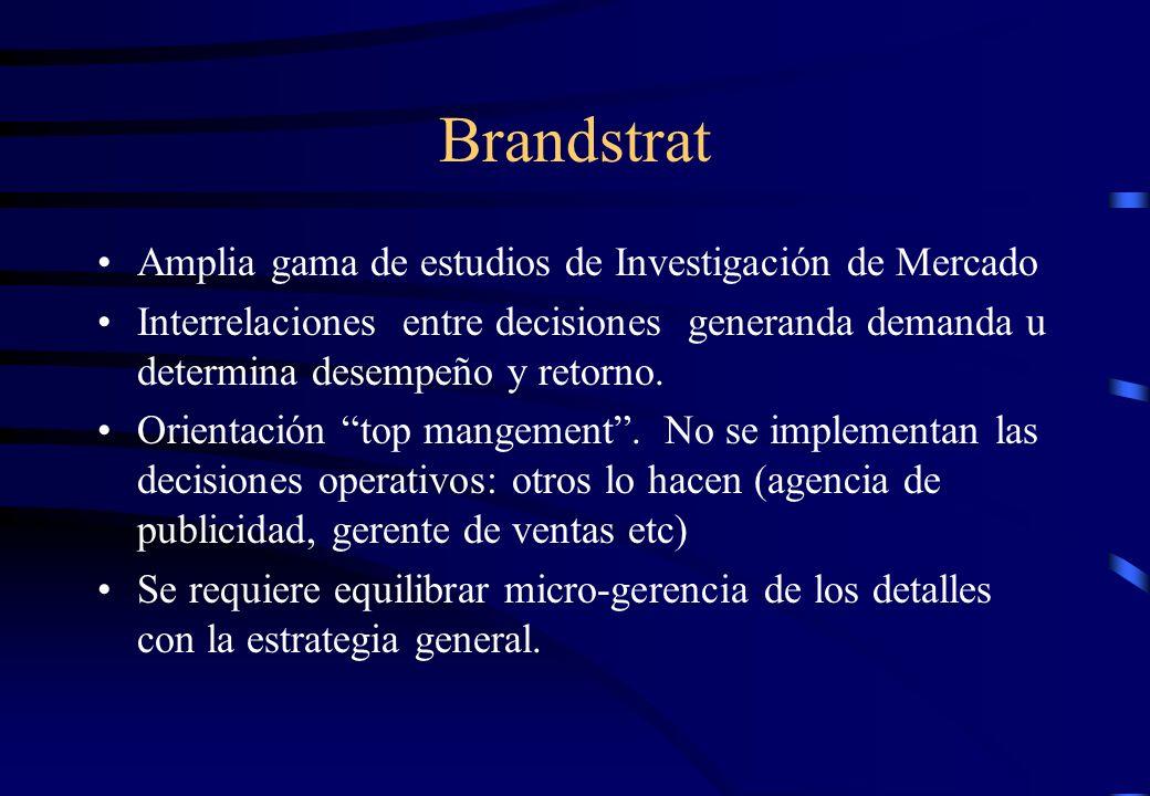 Brandstrat Amplia gama de estudios de Investigación de Mercado Interrelaciones entre decisiones generanda demanda u determina desempeño y retorno. Ori
