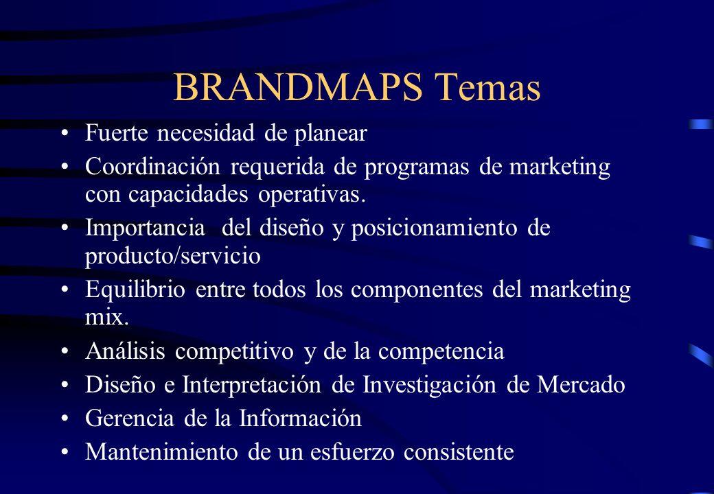 BRANDMAPS Temas Fuerte necesidad de planear Coordinación requerida de programas de marketing con capacidades operativas. Importancia del diseño y posi