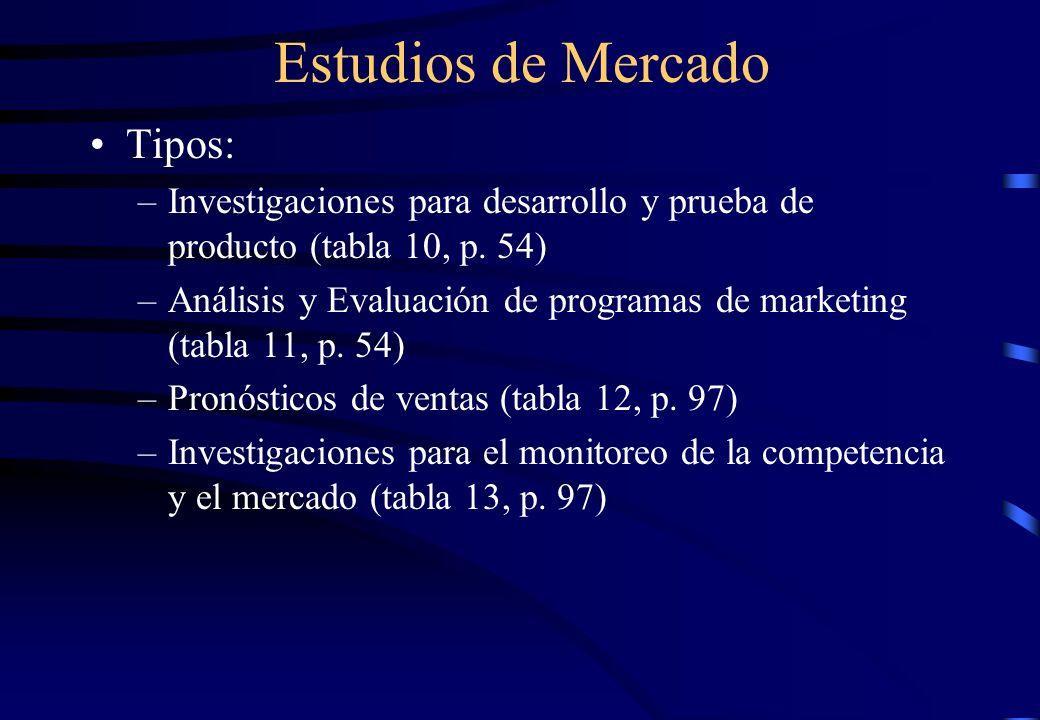 Estudios de Mercado Tipos: –Investigaciones para desarrollo y prueba de producto (tabla 10, p. 54) –Análisis y Evaluación de programas de marketing (t