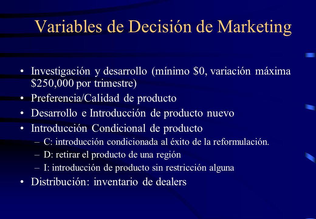 Variables de Decisión de Marketing Investigación y desarrollo (mínimo $0, variación máxima $250,000 por trimestre) Preferencia/Calidad de producto Des