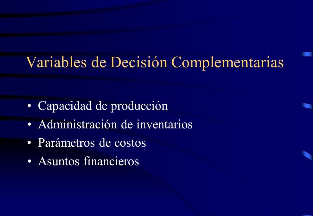 Variables de Decisión Complementarias Capacidad de producción Administración de inventarios Parámetros de costos Asuntos financieros
