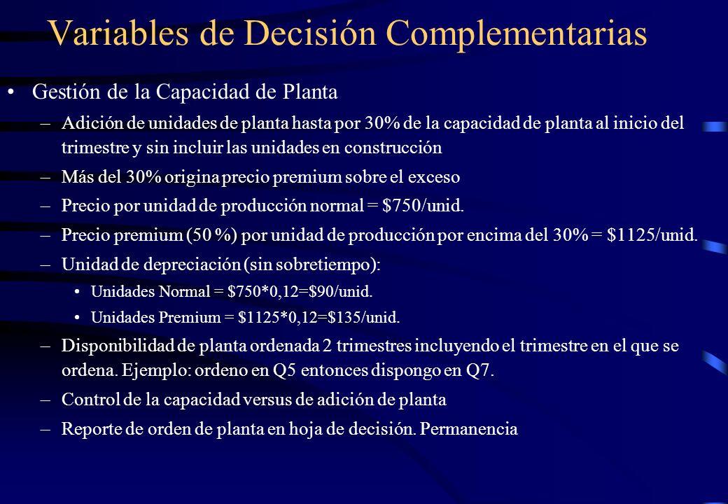 Gestión de la Capacidad de Planta –Adición de unidades de planta hasta por 30% de la capacidad de planta al inicio del trimestre y sin incluir las uni