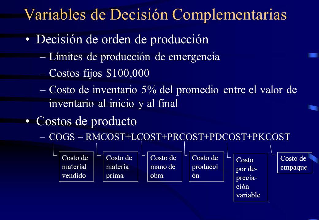 Variables de Decisión Complementarias Decisión de orden de producción –Límites de producción de emergencia –Costos fijos $100,000 –Costo de inventario
