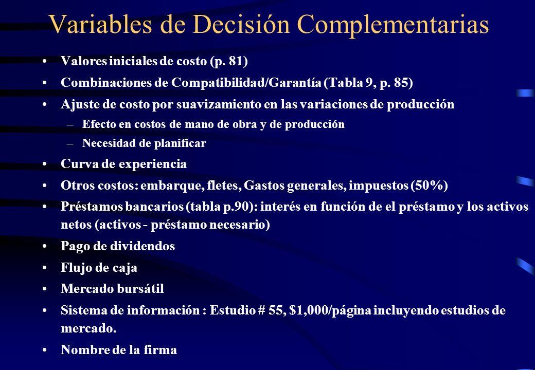 Variables de Decisión Complementarias Valores iniciales de costo (p. 81) Combinaciones de Compatibilidad/Garantía (Tabla 9, p. 85) Ajuste de costo por