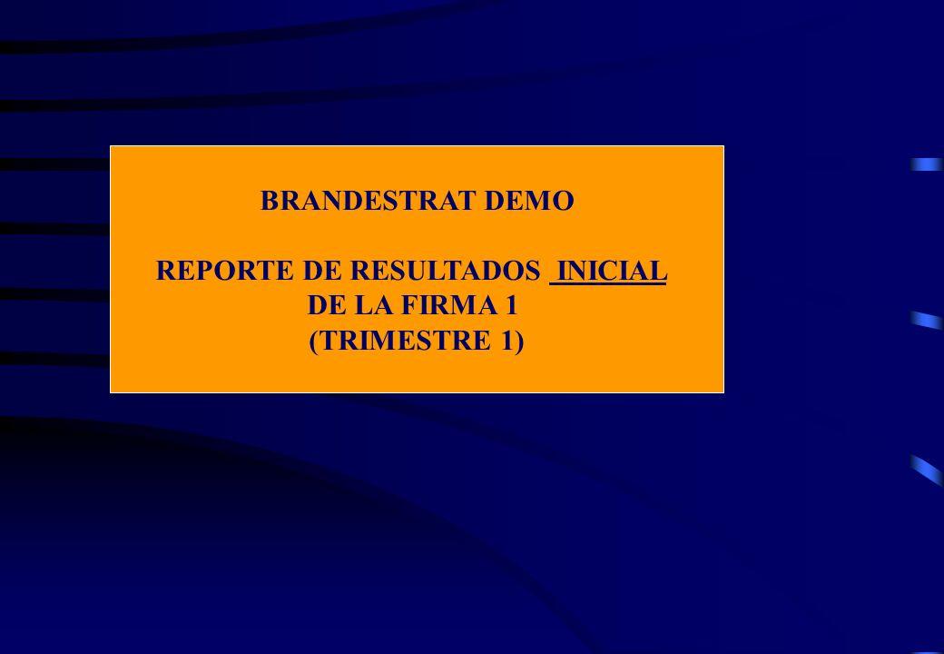 BRANDESTRAT DEMO REPORTE DE RESULTADOS INICIAL DE LA FIRMA 1 (TRIMESTRE 1)