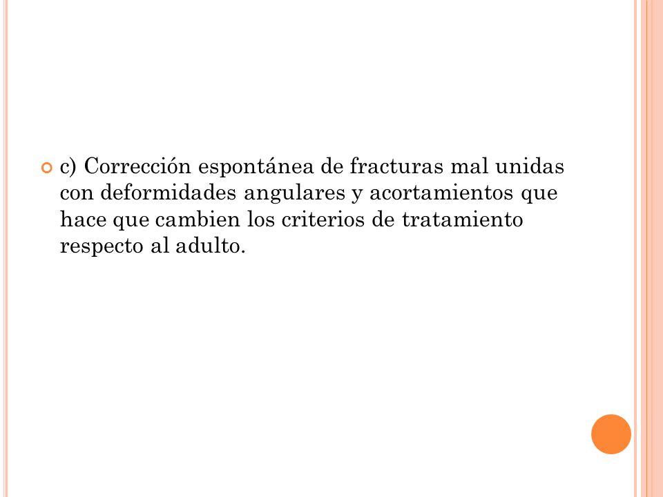 c) Corrección espontánea de fracturas mal unidas con deformidades angulares y acortamientos que hace que cambien los criterios de tratamiento respecto