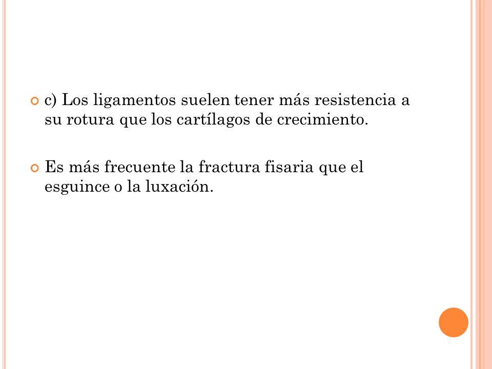 c) Los ligamentos suelen tener más resistencia a su rotura que los cartílagos de crecimiento. Es más frecuente la fractura fisaria que el esguince o l