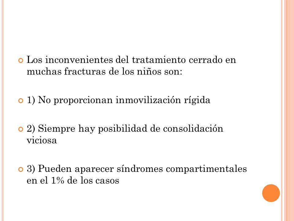 Los inconvenientes del tratamiento cerrado en muchas fracturas de los niños son: 1) No proporcionan inmovilización rígida 2) Siempre hay posibilidad d