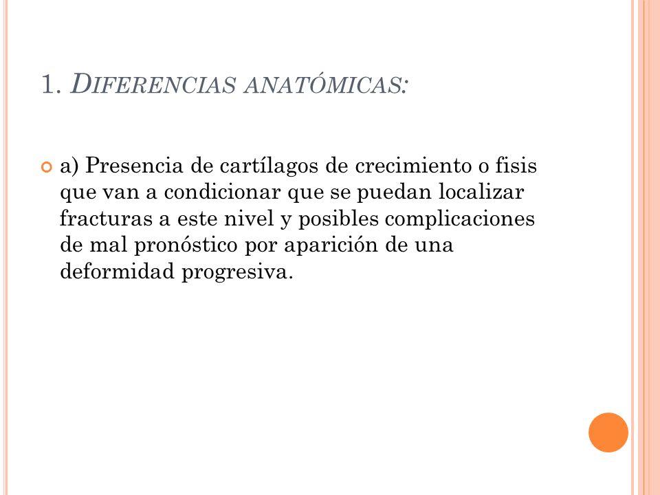 1. D IFERENCIAS ANATÓMICAS : a) Presencia de cartílagos de crecimiento o fisis que van a condicionar que se puedan localizar fracturas a este nivel y