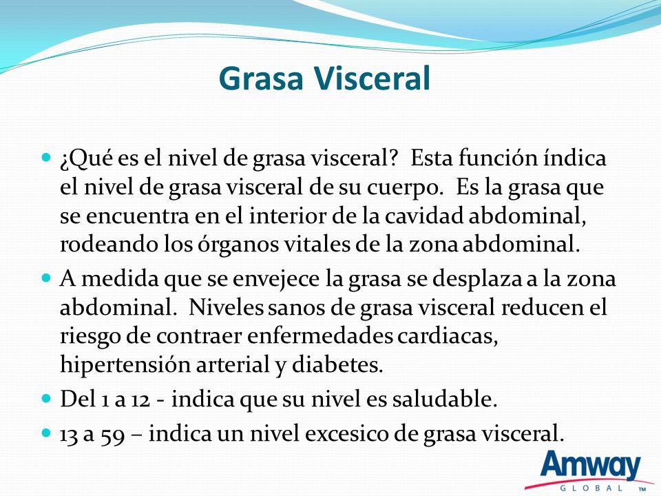 Grasa Visceral ¿Qué es el nivel de grasa visceral? Esta función índica el nivel de grasa visceral de su cuerpo. Es la grasa que se encuentra en el int