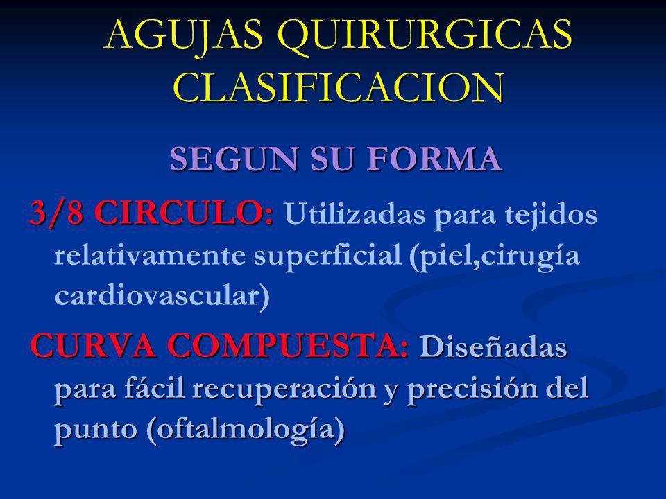 AGUJAS QUIRURGICAS CLASIFICACION SEGUN SU FORMA 3/8 CIRCULO: 3/8 CIRCULO: Utilizadas para tejidos relativamente superficial (piel,cirugía cardiovascul